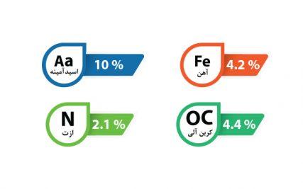 aminoacid-tagnew