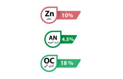 zn-tag